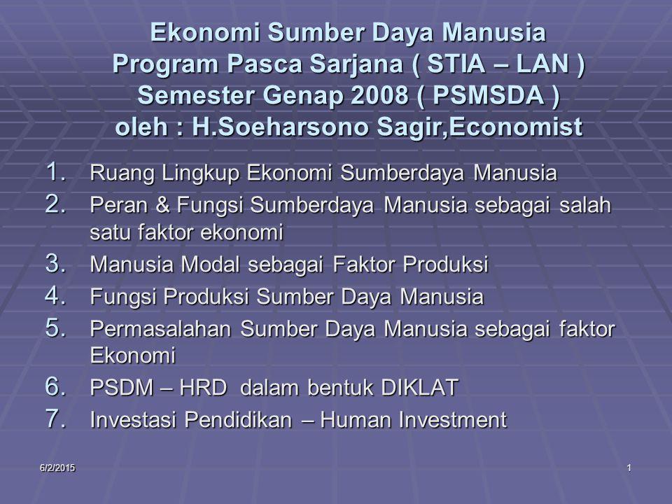 6/2/20151 Ekonomi Sumber Daya Manusia Program Pasca Sarjana ( STIA – LAN ) Semester Genap 2008 ( PSMSDA ) oleh : H.Soeharsono Sagir,Economist 1.