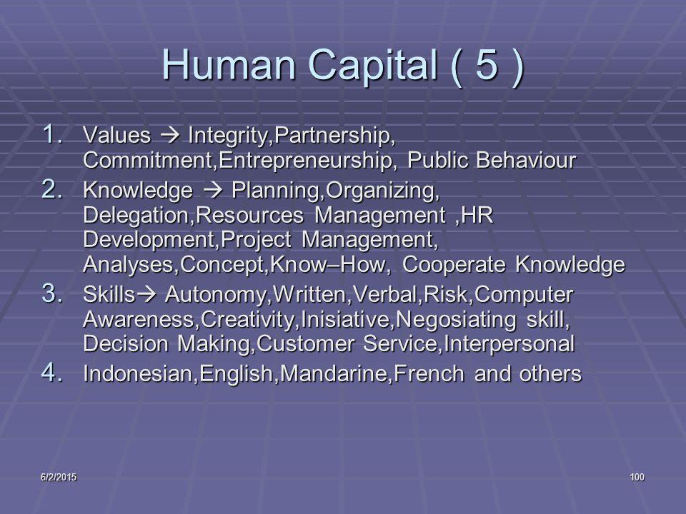6/2/2015100 Human Capital ( 5 ) 1.