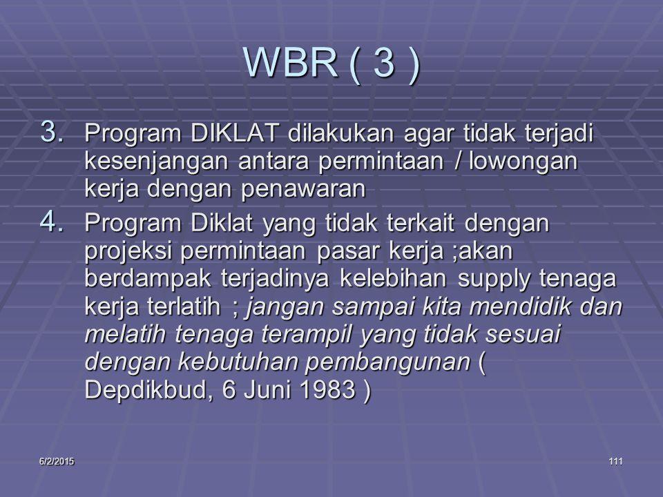 6/2/2015111 WBR ( 3 ) 3.