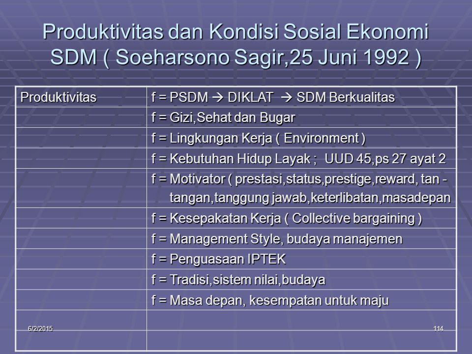 6/2/2015114 Produktivitas dan Kondisi Sosial Ekonomi SDM ( Soeharsono Sagir,25 Juni 1992 ) Produktivitas f = PSDM  DIKLAT  SDM Berkualitas f = Gizi,Sehat dan Bugar f = Lingkungan Kerja ( Environment ) f = Kebutuhan Hidup Layak ; UUD 45,ps 27 ayat 2 f = Motivator ( prestasi,status,prestige,reward, tan - tangan,tanggung jawab,keterlibatan,masadepan tangan,tanggung jawab,keterlibatan,masadepan f = Kesepakatan Kerja ( Collective bargaining ) f = Management Style, budaya manajemen f = Penguasaan IPTEK f = Tradisi,sistem nilai,budaya f = Masa depan, kesempatan untuk maju