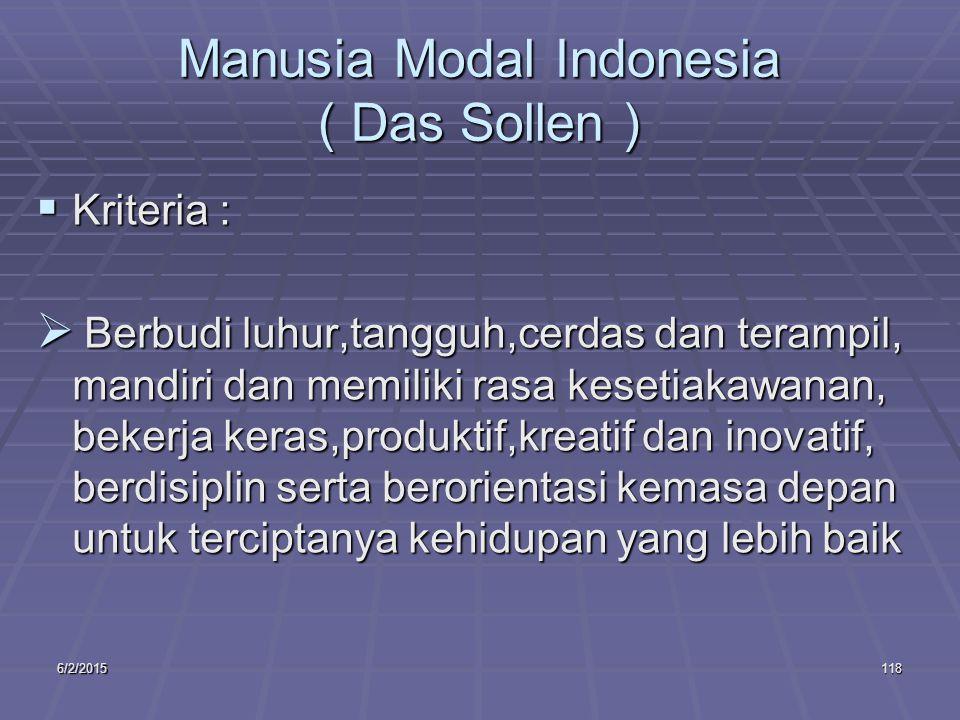 6/2/2015118 Manusia Modal Indonesia ( Das Sollen )  Kriteria :  Berbudi luhur,tangguh,cerdas dan terampil, mandiri dan memiliki rasa kesetiakawanan, bekerja keras,produktif,kreatif dan inovatif, berdisiplin serta berorientasi kemasa depan untuk terciptanya kehidupan yang lebih baik