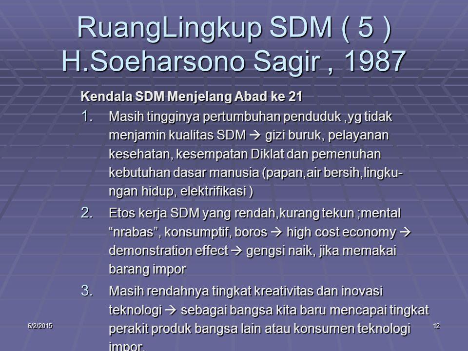 6/2/201512 RuangLingkup SDM ( 5 ) H.Soeharsono Sagir, 1987 Kendala SDM Menjelang Abad ke 21 1.