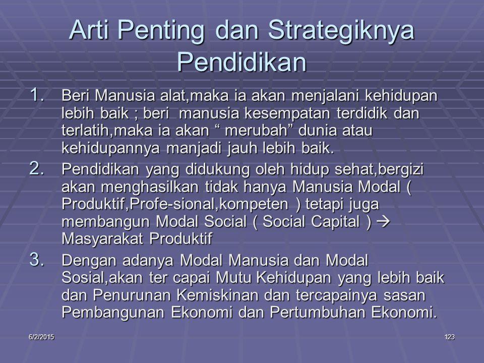 6/2/2015123 Arti Penting dan Strategiknya Pendidikan 1.