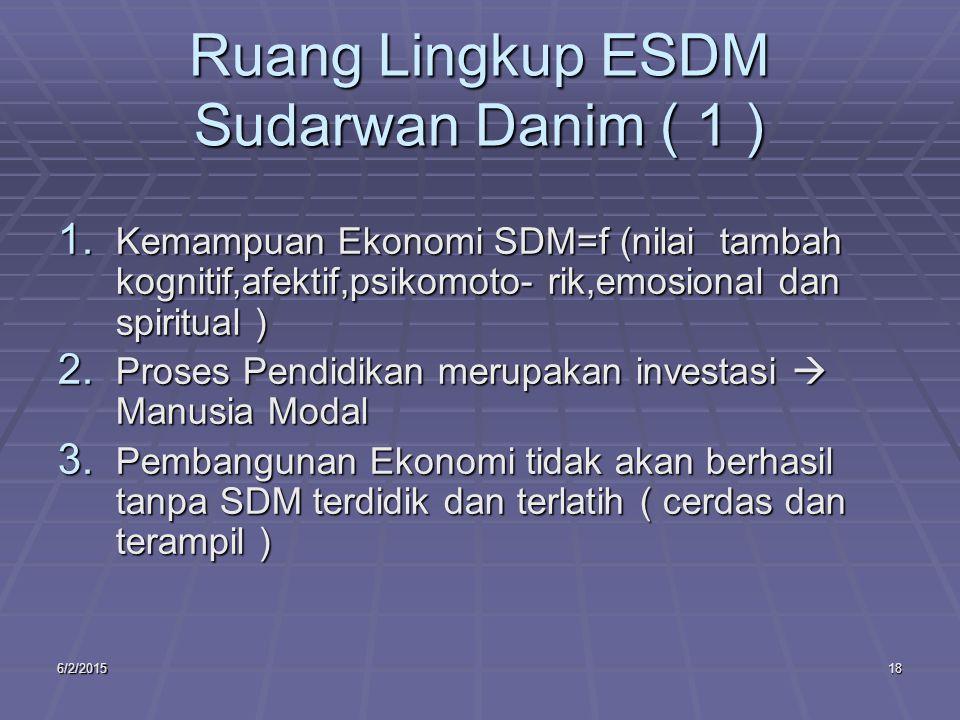 6/2/201518 Ruang Lingkup ESDM Sudarwan Danim ( 1 ) 1.
