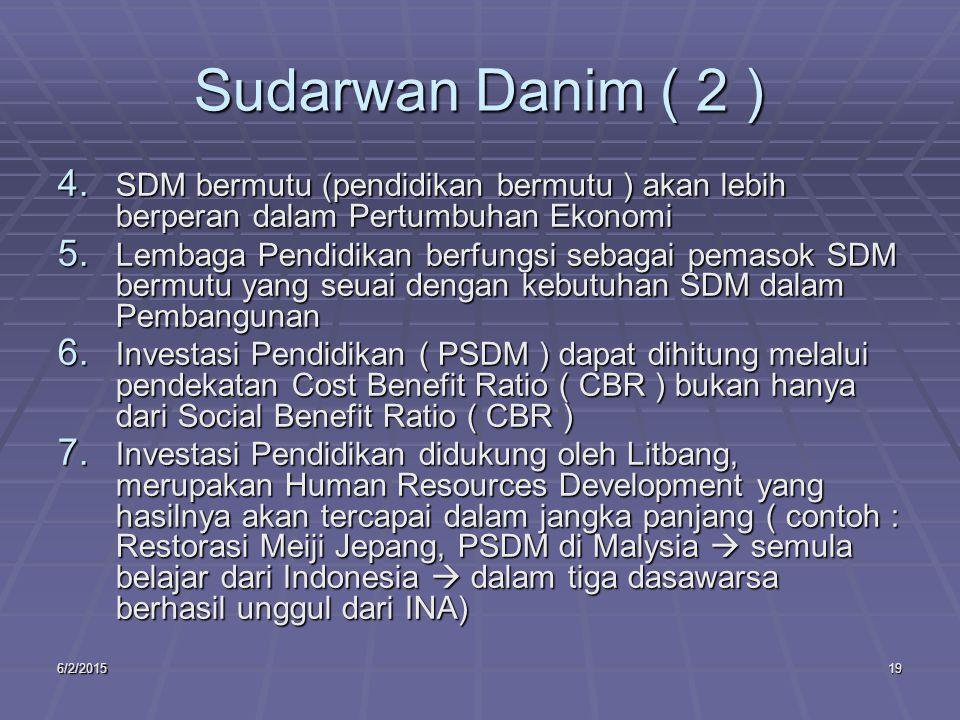 6/2/201519 Sudarwan Danim ( 2 ) 4.
