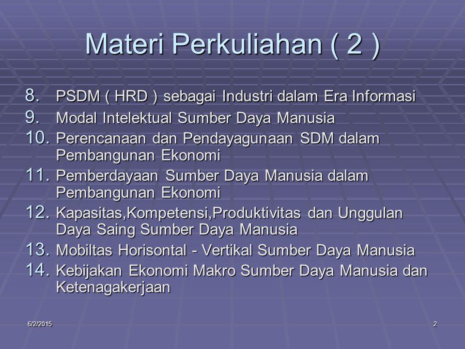 6/2/20152 Materi Perkuliahan ( 2 ) 8.PSDM ( HRD ) sebagai Industri dalam Era Informasi 9.