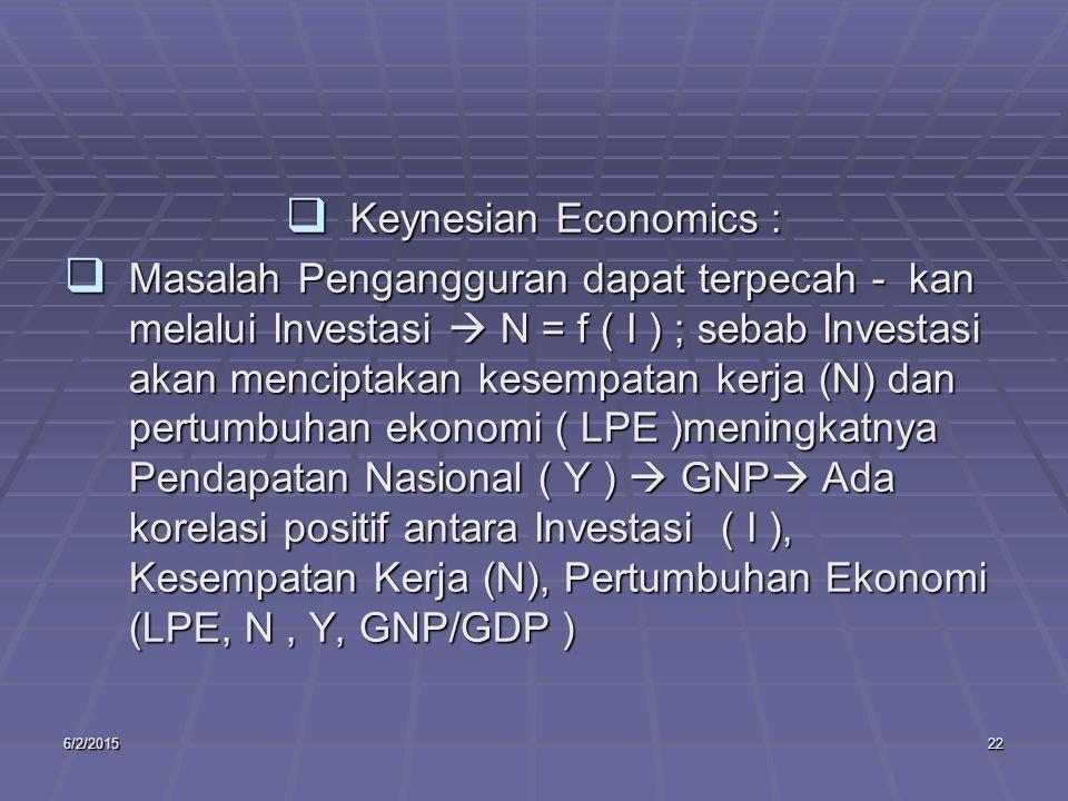 6/2/201522  Keynesian Economics :  Masalah Pengangguran dapat terpecah - kan melalui Investasi  N = f ( I ) ; sebab Investasi akan menciptakan kesempatan kerja (N) dan pertumbuhan ekonomi ( LPE )meningkatnya Pendapatan Nasional ( Y )  GNP  Ada korelasi positif antara Investasi ( I ), Kesempatan Kerja (N), Pertumbuhan Ekonomi (LPE, N, Y, GNP/GDP )