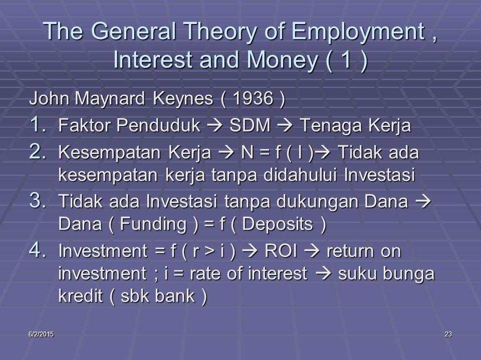 6/2/201523 The General Theory of Employment, Interest and Money ( 1 ) John Maynard Keynes ( 1936 ) 1.