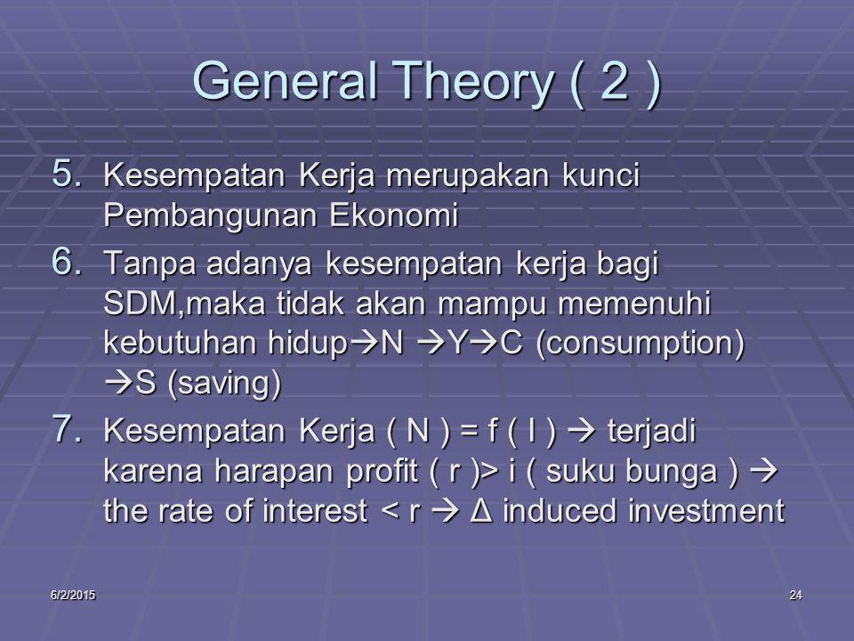 6/2/201524 General Theory ( 2 ) 5.Kesempatan Kerja merupakan kunci Pembangunan Ekonomi 6.