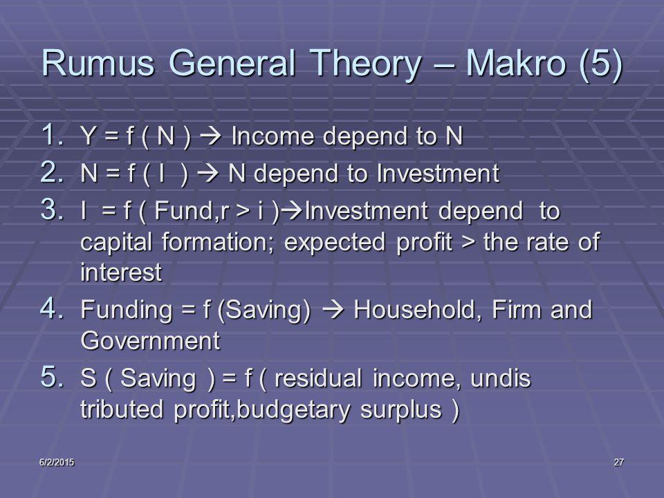 6/2/201527 Rumus General Theory – Makro (5) 1.Y = f ( N )  Income depend to N 2.
