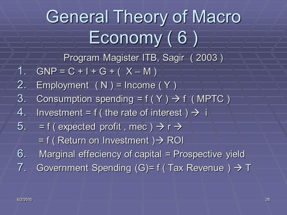 6/2/201528 General Theory of Macro Economy ( 6 ) Program Magister ITB, Sagir ( 2003 ) 1. GNP = C + I + G + ( X – M ) 2. Employment ( N ) = Income ( Y