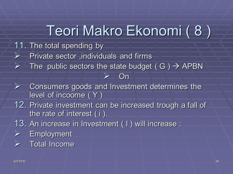 6/2/201530 Teori Makro Ekonomi ( 8 ) 11. The total spending by  Private sector,individuals and firms  The public sectors the state budget ( G )  AP