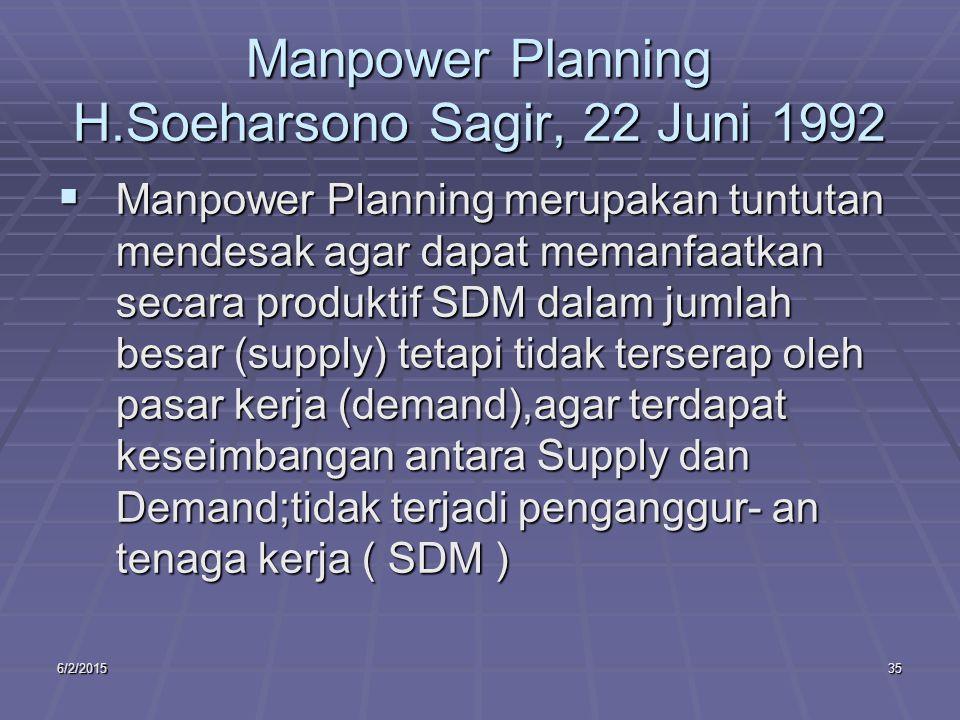 6/2/201535 Manpower Planning H.Soeharsono Sagir, 22 Juni 1992  Manpower Planning merupakan tuntutan mendesak agar dapat memanfaatkan secara produktif SDM dalam jumlah besar (supply) tetapi tidak terserap oleh pasar kerja (demand),agar terdapat keseimbangan antara Supply dan Demand;tidak terjadi penganggur- an tenaga kerja ( SDM )