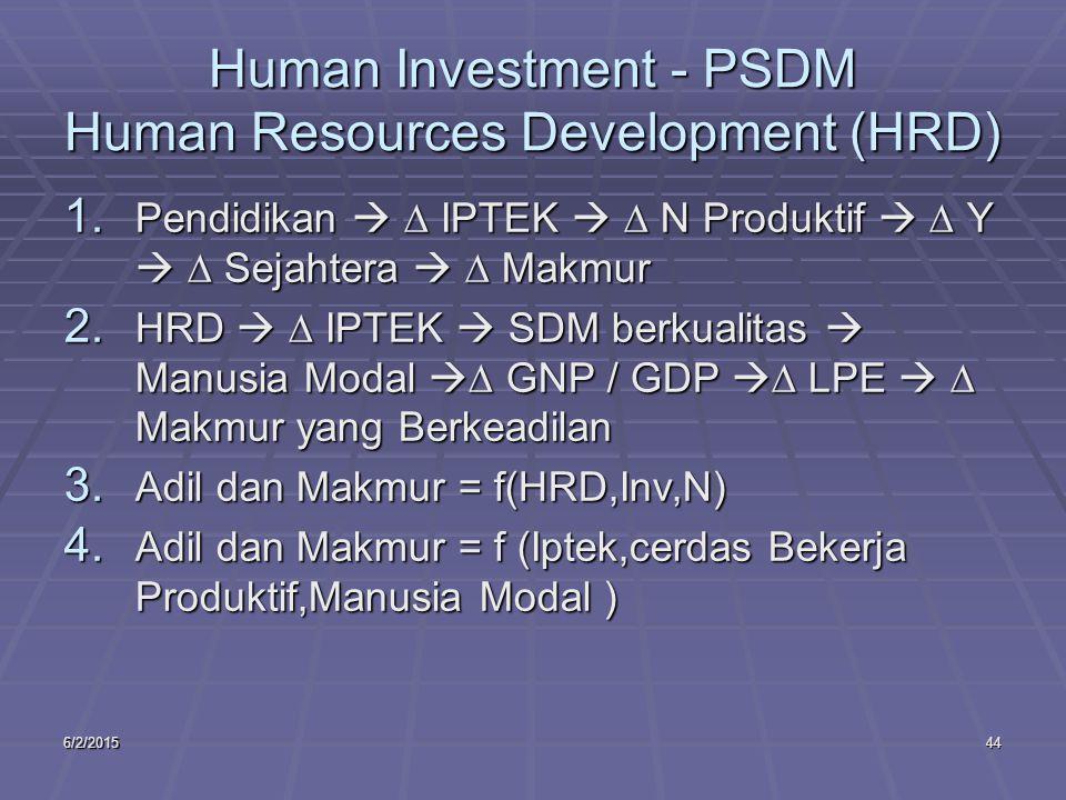 6/2/201544 Human Investment - PSDM Human Resources Development (HRD) 1.