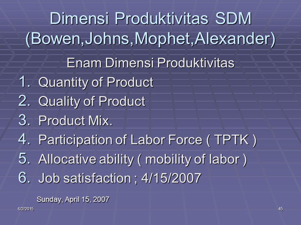 6/2/201545 Dimensi Produktivitas SDM (Bowen,Johns,Mophet,Alexander) Enam Dimensi Produktivitas 1.