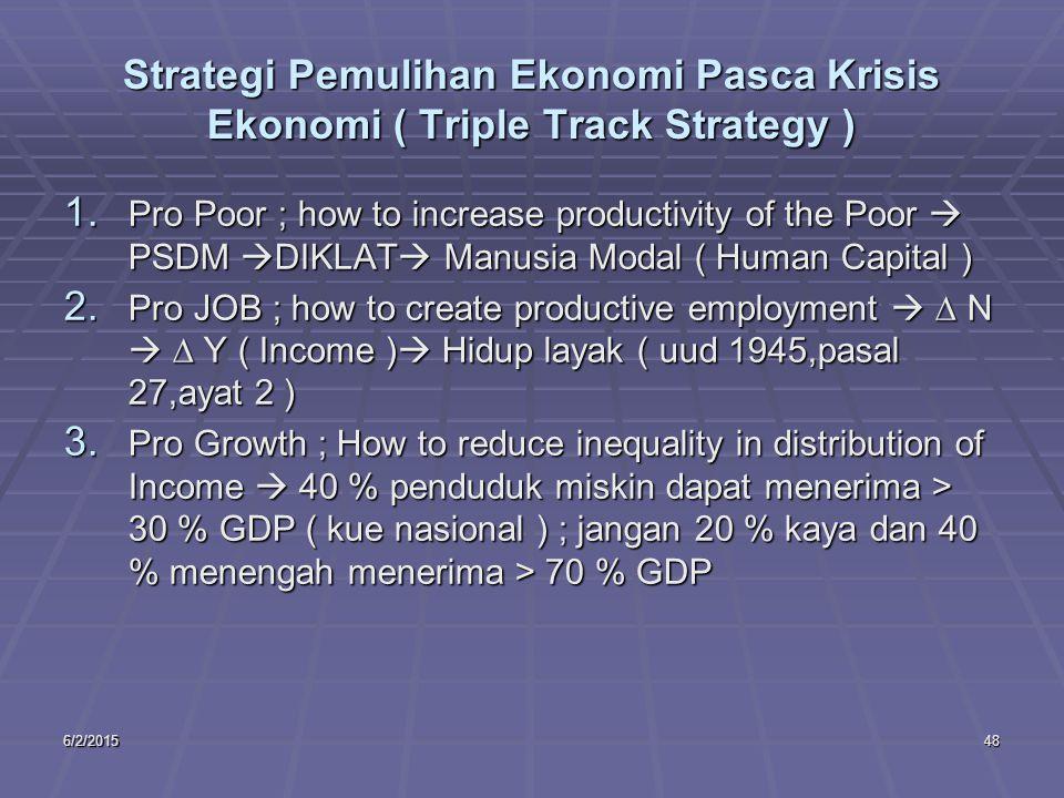 6/2/201548 Strategi Pemulihan Ekonomi Pasca Krisis Ekonomi ( Triple Track Strategy ) 1.