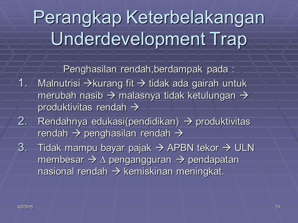 6/2/201553 Perangkap Keterbelakangan Underdevelopment Trap Penghasilan rendah,berdampak pada : 1.