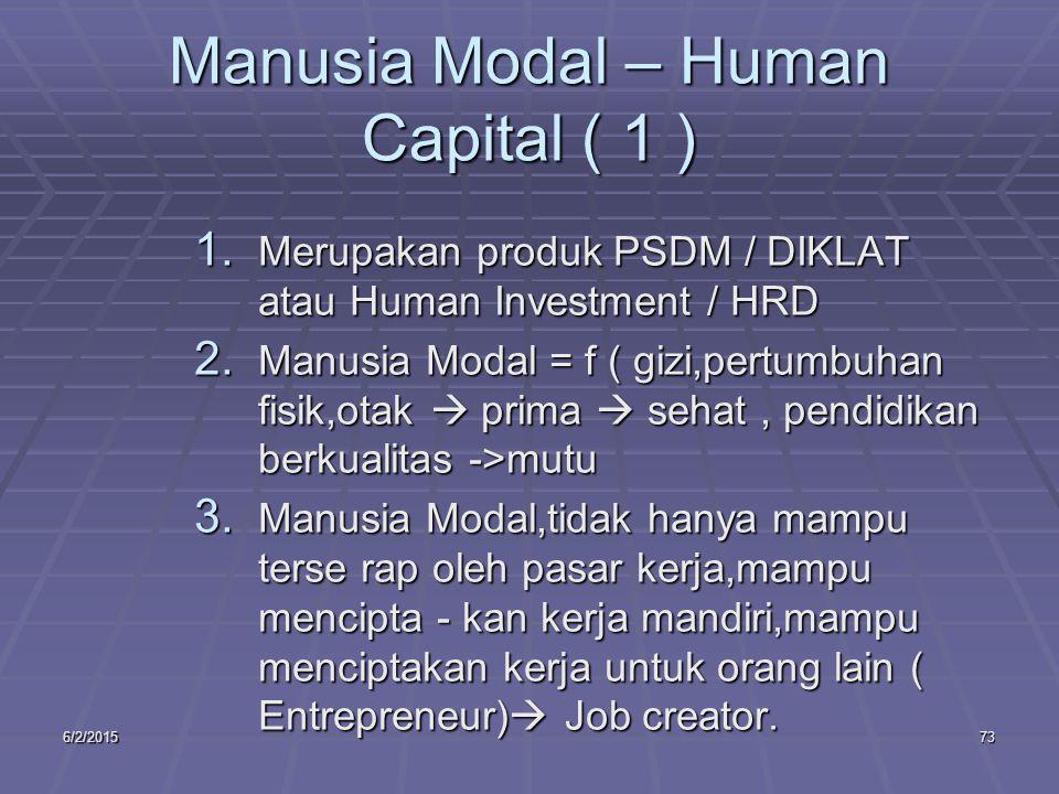 6/2/201573 Manusia Modal – Human Capital ( 1 ) 1.