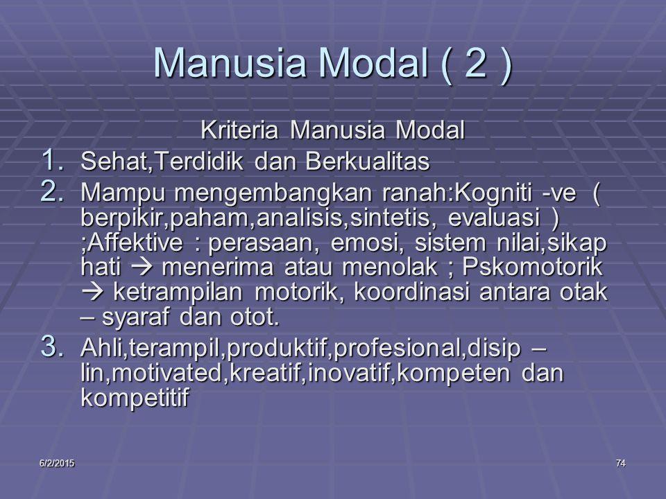 6/2/201574 Manusia Modal ( 2 ) Kriteria Manusia Modal 1.