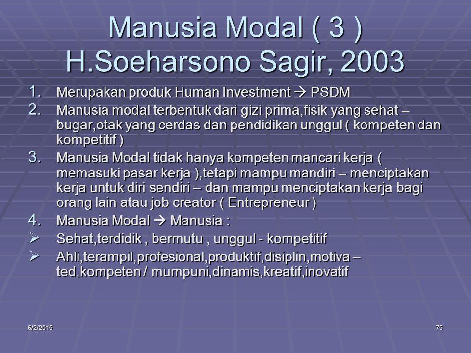 6/2/201575 Manusia Modal ( 3 ) H.Soeharsono Sagir, 2003 1.