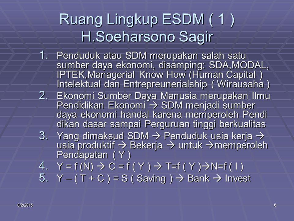 6/2/20158 Ruang Lingkup ESDM ( 1 ) H.Soeharsono Sagir 1.