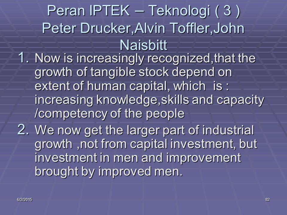 6/2/201582 Peran IPTEK – Teknologi ( 3 ) Peter Drucker,Alvin Toffler,John Naisbitt 1.
