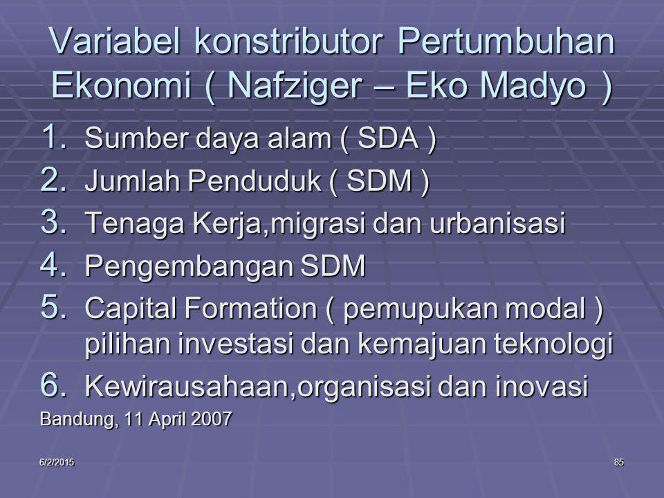 6/2/201585 Variabel konstributor Pertumbuhan Ekonomi ( Nafziger – Eko Madyo ) 1.