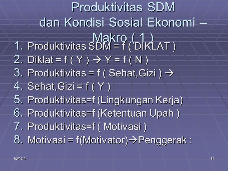 6/2/201589 Produktivitas SDM dan Kondisi Sosial Ekonomi – Makro ( 1 ) 1.