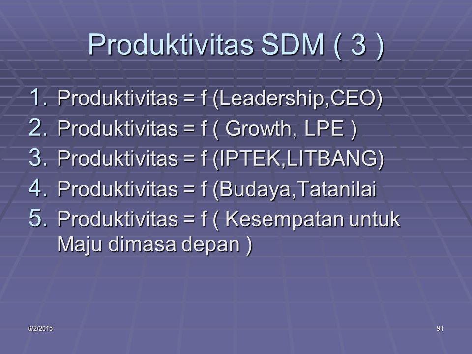 6/2/201591 Produktivitas SDM ( 3 ) 1.Produktivitas = f (Leadership,CEO) 2.