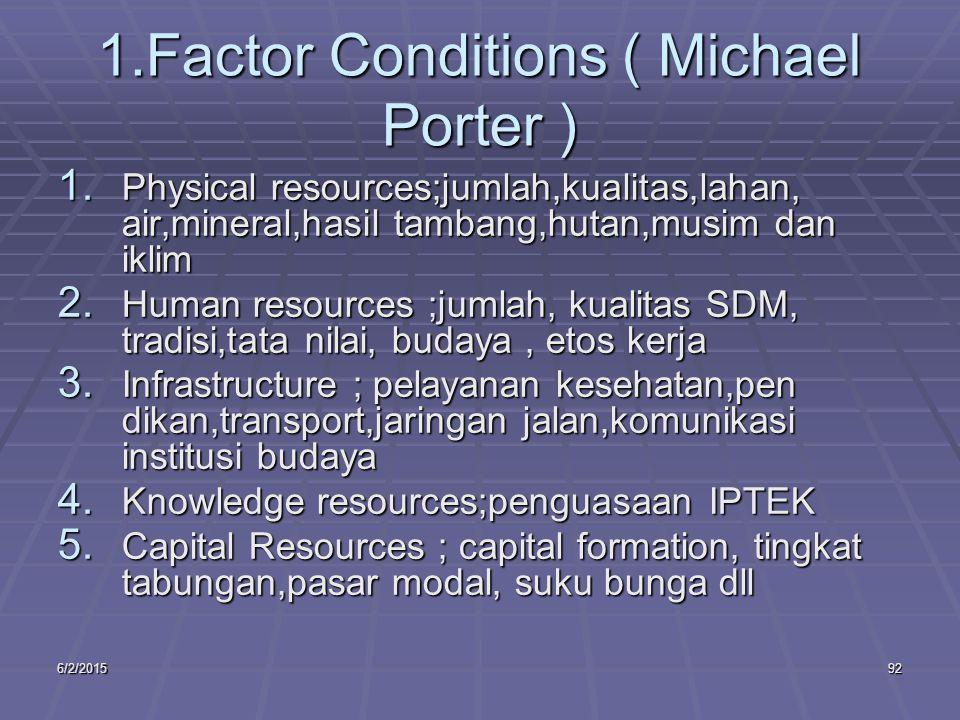 6/2/201592 1.Factor Conditions ( Michael Porter ) 1.