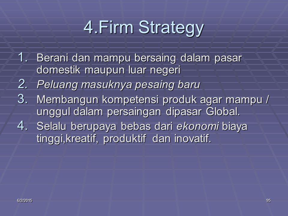 6/2/201595 4.Firm Strategy 1.Berani dan mampu bersaing dalam pasar domestik maupun luar negeri 2.