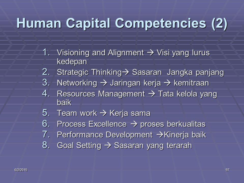 6/2/201597 Human Capital Competencies (2) 1.Visioning and Alignment  Visi yang lurus kedepan 2.