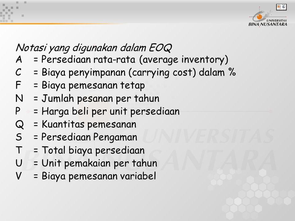 Notasi yang digunakan dalam EOQ A = Persediaan rata-rata (average inventory) C = Biaya penyimpanan (carrying cost) dalam % F = Biaya pemesanan tetap N= Jumlah pesanan per tahun P = Harga beli per unit persediaan Q= Kuantitas pemesanan S = Persediaan Pengaman T = Total biaya persediaan U= Unit pemakaian per tahun V = Biaya pemesanan variabel