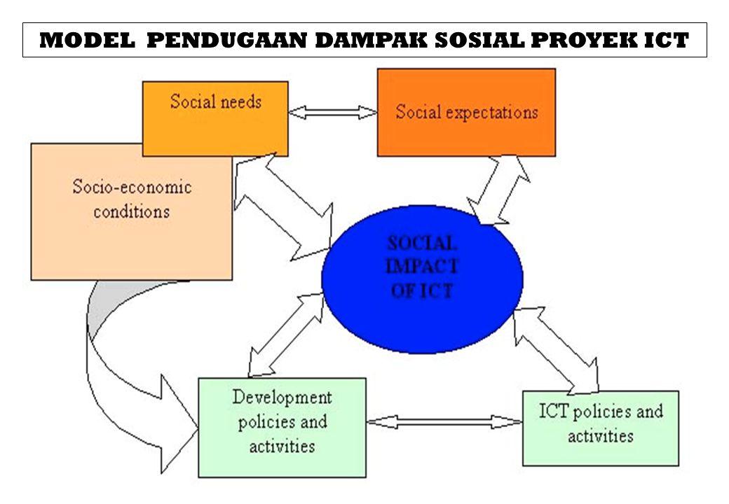 MODEL PENDUGAAN DAMPAK SOSIAL PROYEK ICT