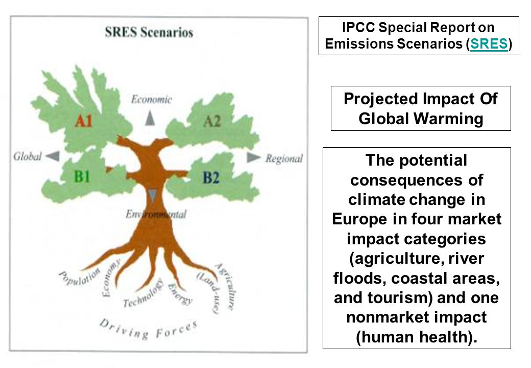IPCC Special Report on Emissions Scenarios (SRES)SRES Projected Impact Of Global Warming The potential consequences of climate change in Europe in four market impact categories (agriculture, river floods, coastal areas, and tourism) and one nonmarket impact (human health).