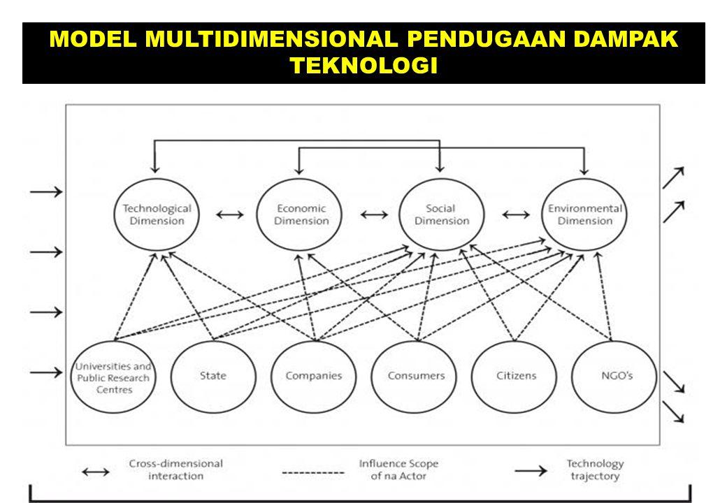 MODEL MULTIDIMENSIONAL PENDUGAAN DAMPAK TEKNOLOGI