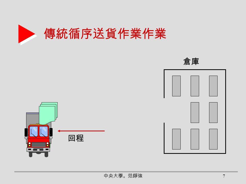 中央大學。范錚強 7 傳統循序送貨作業作業 倉庫 揀貨、上貨 回程