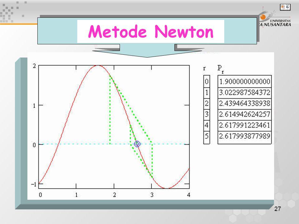 27 Metode Newton