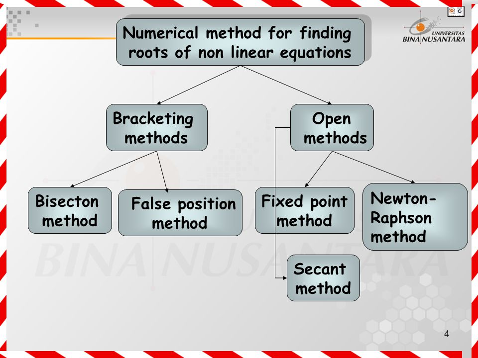 5 Bracketing Methods: - At least two guesses are required - Require that the guesses bracket the root of an equation - More robust that open methods Open Methods: - Most of the time, only one initial guess is required - Do that require that the guesses bracket the root of the equation - More computationally efficient than bracketing methods but they do not always work…..may blow up !!