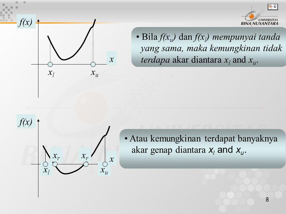 8 f(x) x xlxl xuxu xrxr xrxr x xlxl xuxu Bila f(x u ) dan f(x l ) mempunyai tanda yang sama, maka kemungkinan tidak terdapa akar diantara x l and x u.
