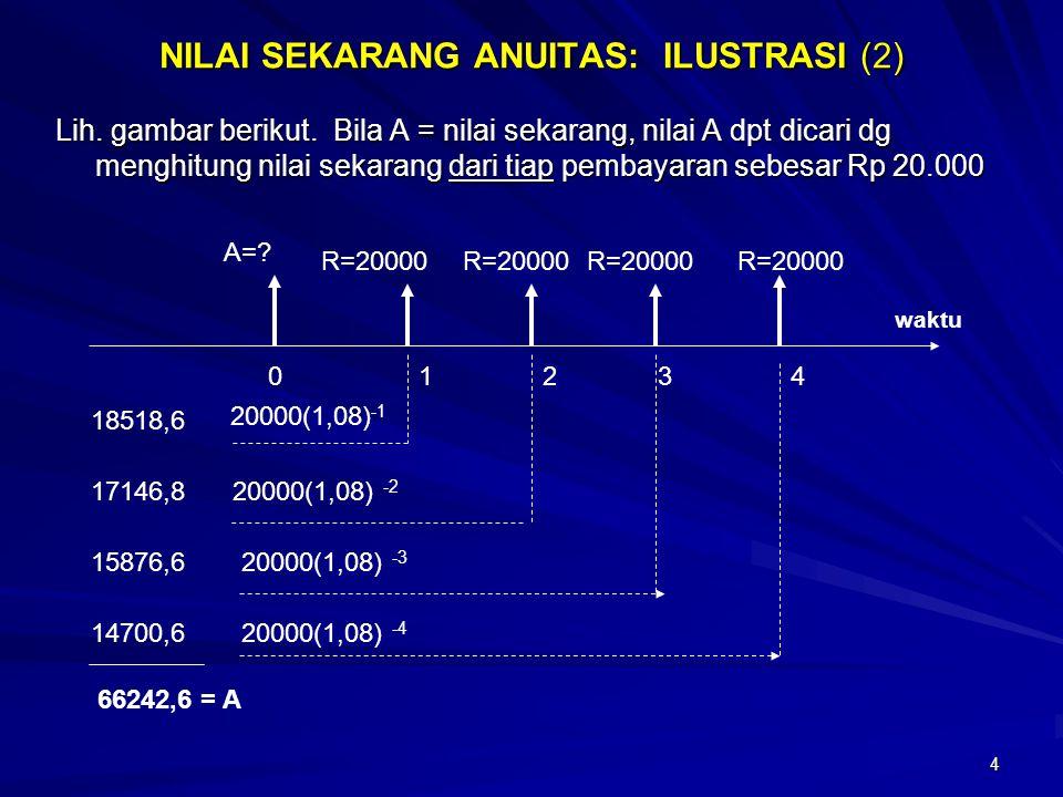 4 NILAI SEKARANG ANUITAS: ILUSTRASI (2) Lih. gambar berikut. Bila A = nilai sekarang, nilai A dpt dicari dg menghitung nilai sekarang dari tiap pembay