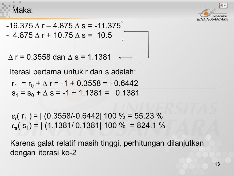 13 Maka: -16.375  r – 4.875  s = -11.375 - 4.875  r + 10.75  s = 10.5  r = 0.3558 dan  s = 1.1381 Iterasi pertama untuk r dan s adalah: r 1 = r