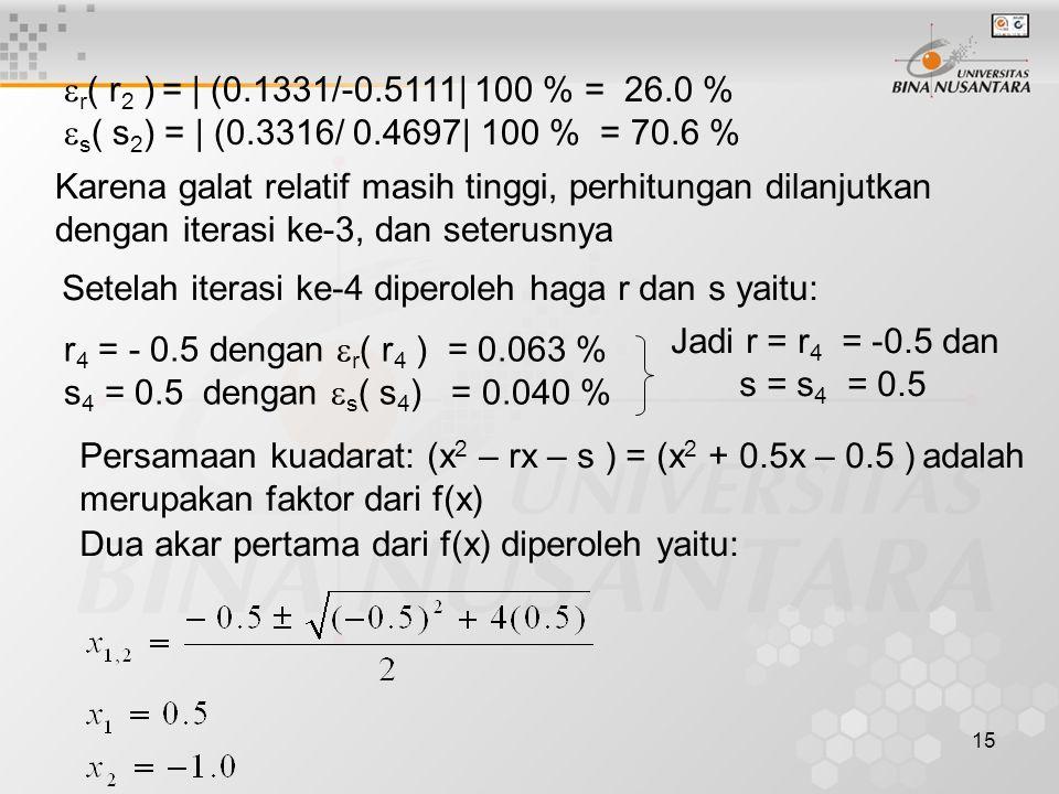 15  r ( r 2 ) = | (0.1331/-0.5111| 100 % = 26.0 %  s ( s 2 ) = | (0.3316/ 0.4697| 100 % = 70.6 % Karena galat relatif masih tinggi, perhitungan dila