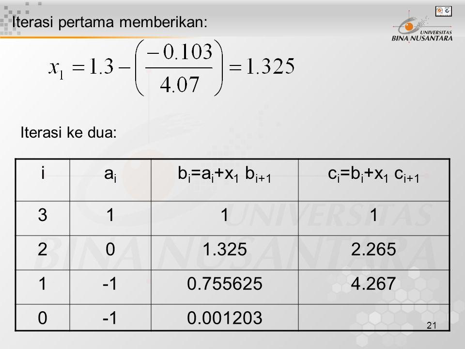 21 Iterasi pertama memberikan: iaiai b i =a i +x 1 b i+1 c i =b i +x 1 c i+1 3111 201.3252.265 10.7556254.267 00.001203 Iterasi ke dua: