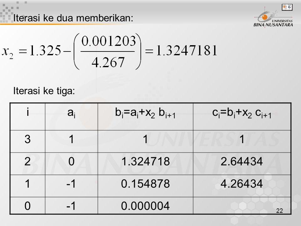 22 Iterasi ke dua memberikan: Iterasi ke tiga: iaiai b i =a i +x 2 b i+1 c i =b i +x 2 c i+1 3111 201.3247182.64434 10.1548784.26434 00.000004