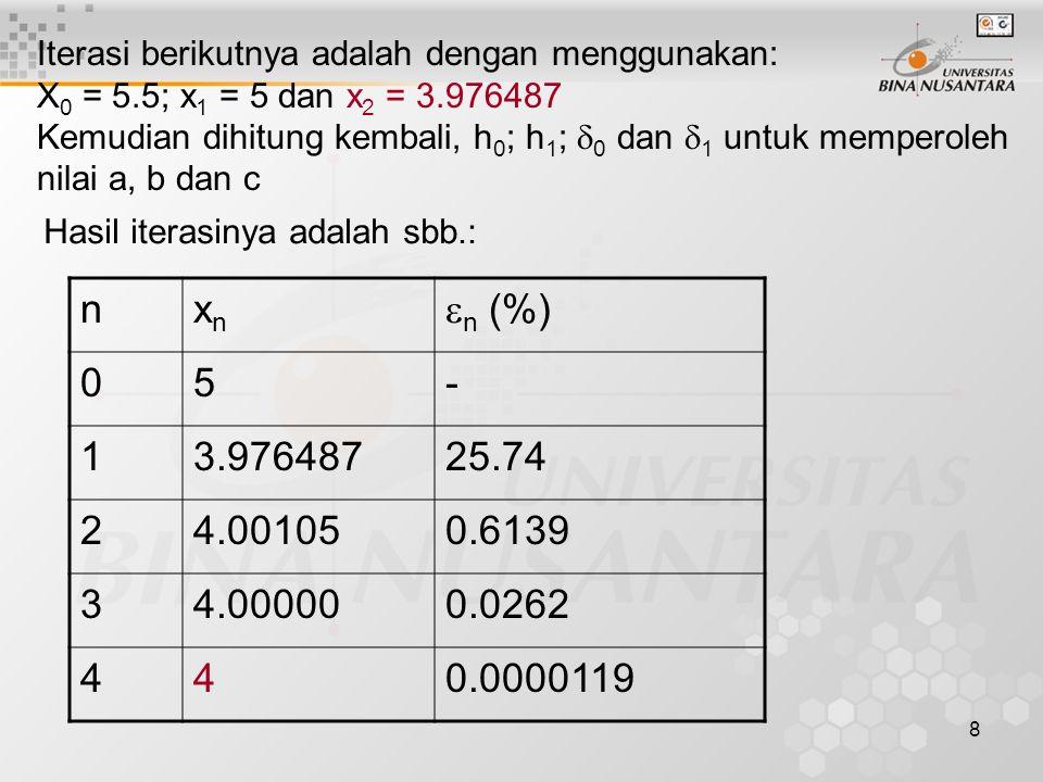 8 Iterasi berikutnya adalah dengan menggunakan: X 0 = 5.5; x 1 = 5 dan x 2 = 3.976487 Kemudian dihitung kembali, h 0 ; h 1 ;  0 dan  1 untuk mempero