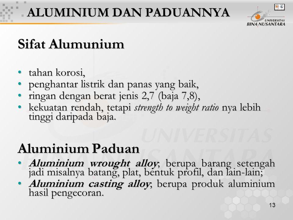 13 ALUMINIUM DAN PADUANNYA Sifat Alumunium tahan korosi,tahan korosi, penghantar listrik dan panas yang baik,penghantar listrik dan panas yang baik, r