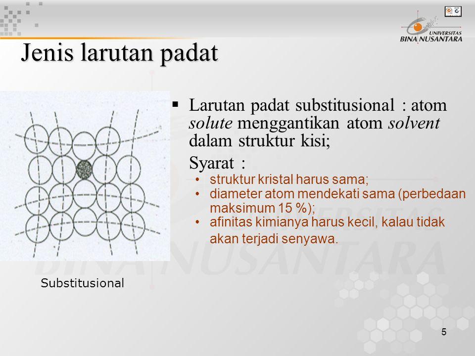 5 Jenis larutan padat  Larutan padat substitusional : atom solute menggantikan atom solvent dalam struktur kisi; Syarat : struktur kristal harus sama