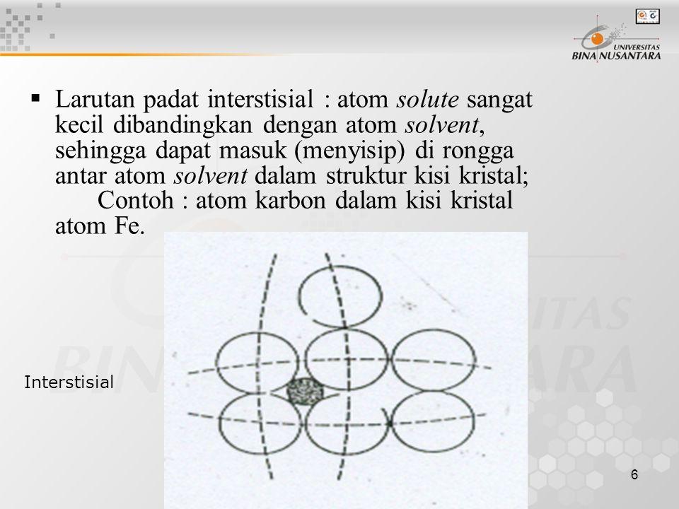 6  Larutan padat interstisial : atom solute sangat kecil dibandingkan dengan atom solvent, sehingga dapat masuk (menyisip) di rongga antar atom solve