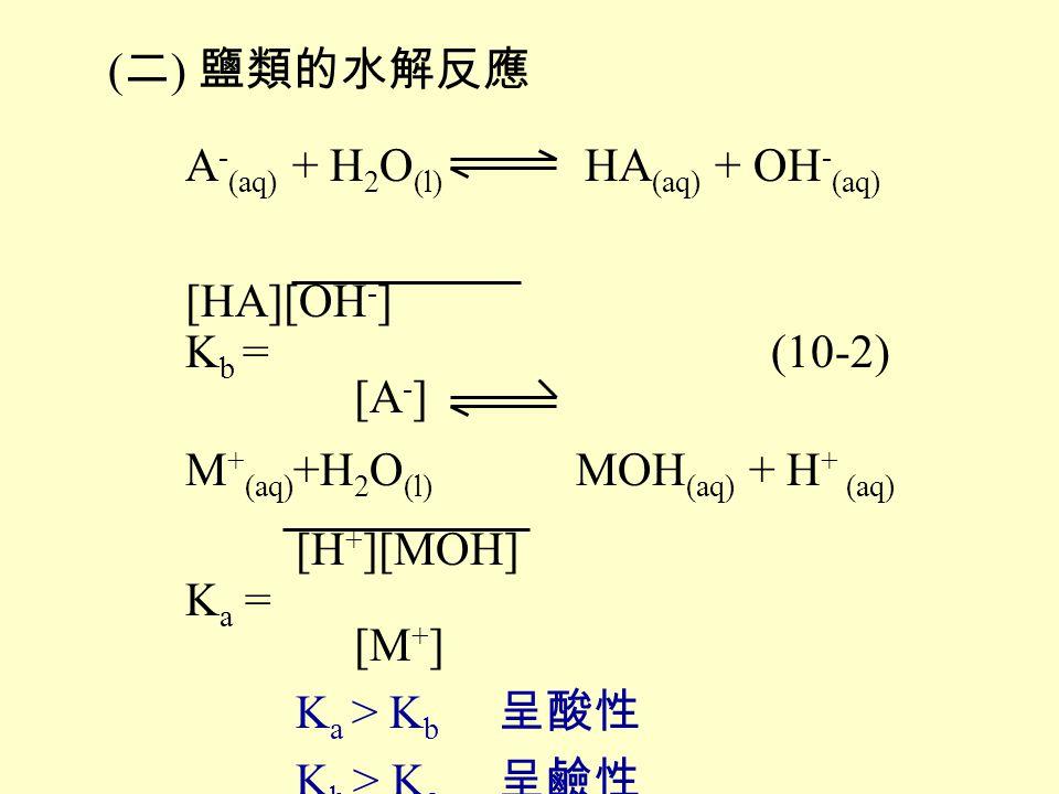 ( 二 ) 鹽類的水解反應 A - (aq) + H 2 O (l) HA (aq) + OH - (aq) [HA][OH - ] K b = (10-2) [A - ] M + (aq) +H 2 O (l) MOH (aq) + H + (aq) [H + ][MOH] K a = [M +